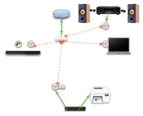 network map with audio